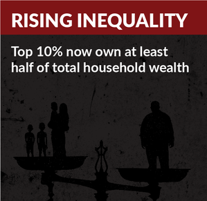 wealth fact box 1