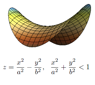 Did you know a Pringle is a 'hyperbolic parabaloid'? Photo: matthen