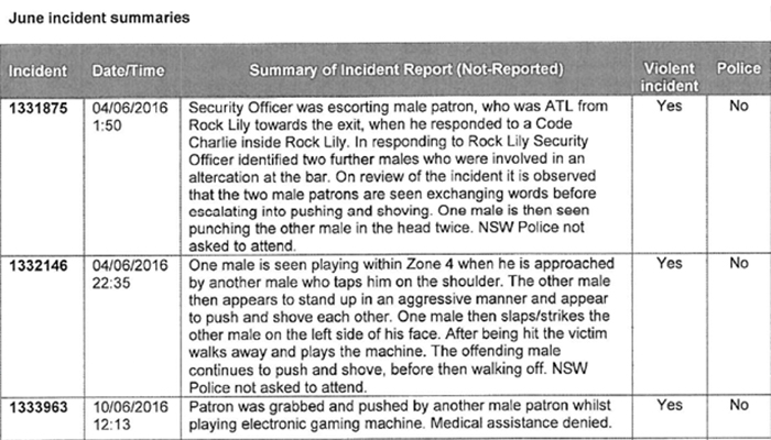 Some of the unreported violent incidents in June contained in the leaked report.