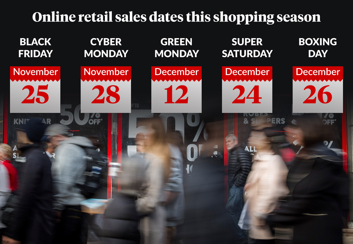 Most Americans plan to skip Thanksgiving Day sales