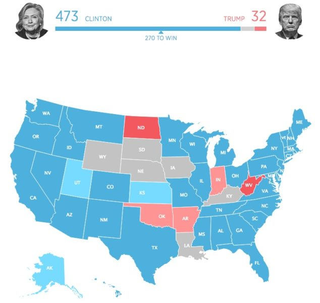 presidential election numbers
