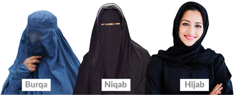should australia ban the burqa The burqa is a religious garment worn by devout muslim women around the world and a recent attempt in australia.