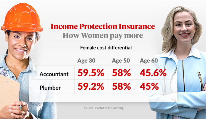 1215-income-protection-woman