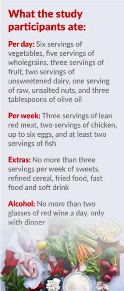 0131-med-diet