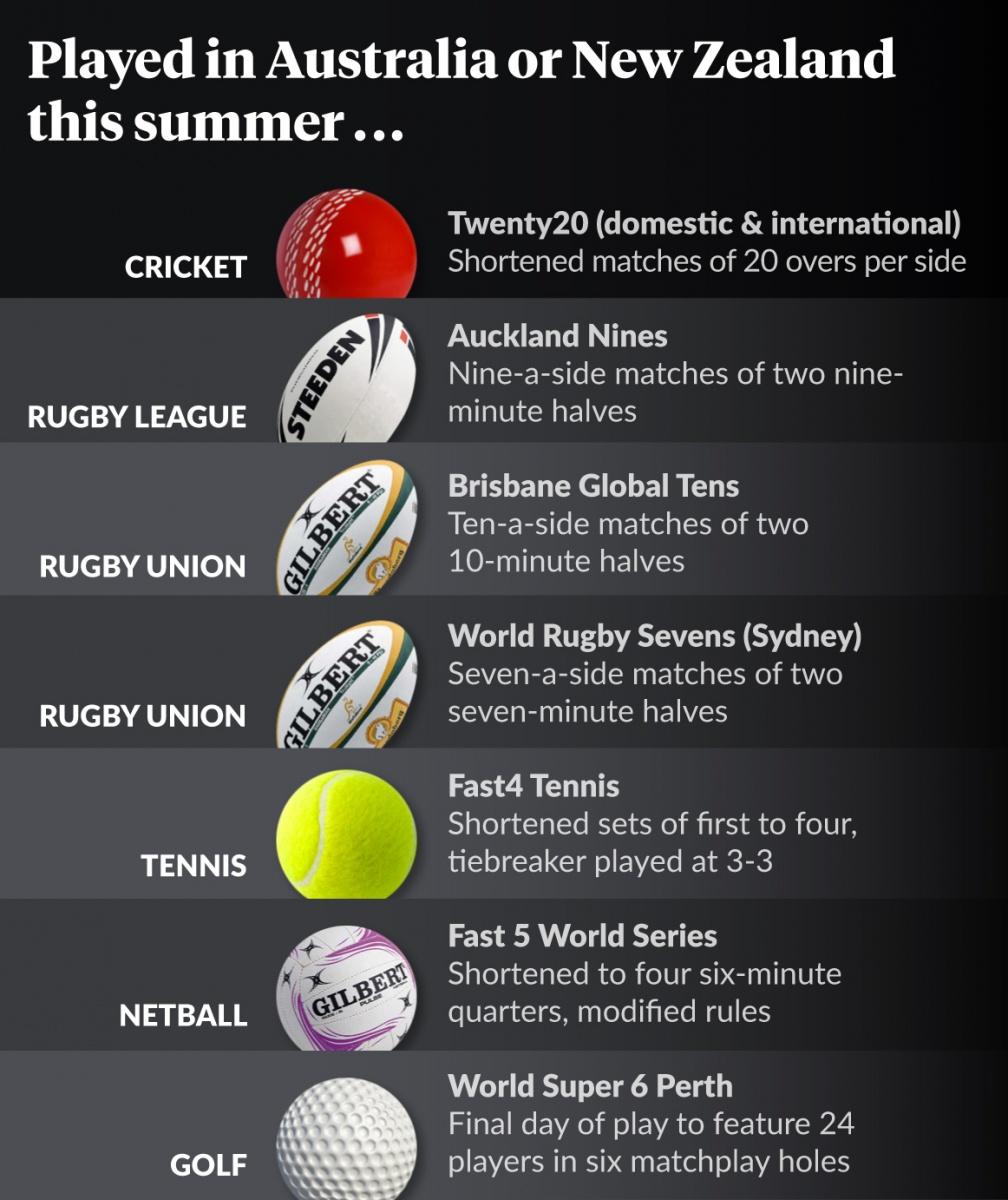0815-abbreviated-sport-list