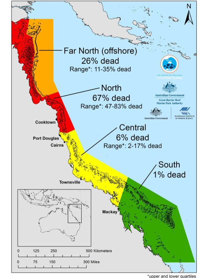 Coral mortality varied from the northern to the southern end of the Great Barrier Reef following the bleaching event in March 2016.