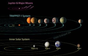 NASA trappist-1f system planets