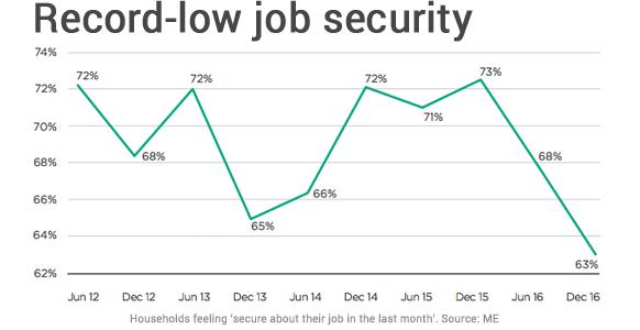 job-security2