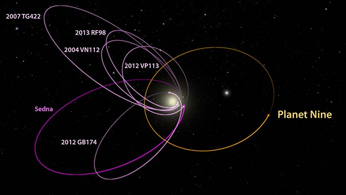 Astronomers seeking help from amateur stargazers to discover hypothetical 'Planet Nine'