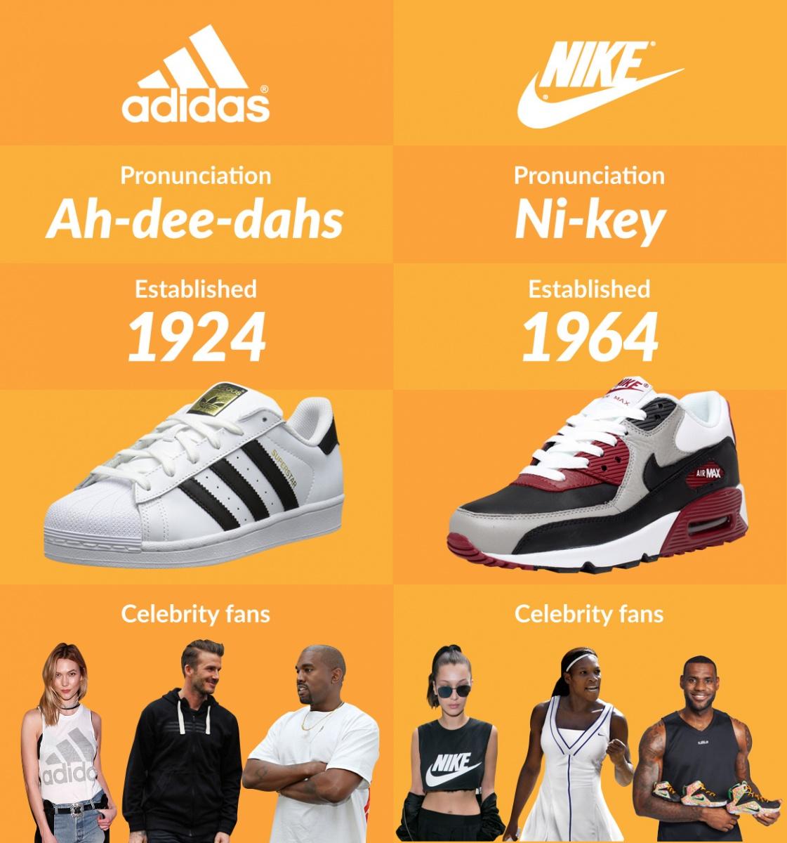 Nike Shoe Style Names