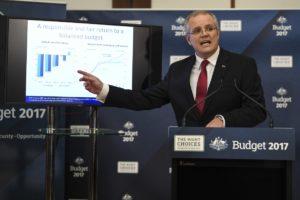 budget 2017