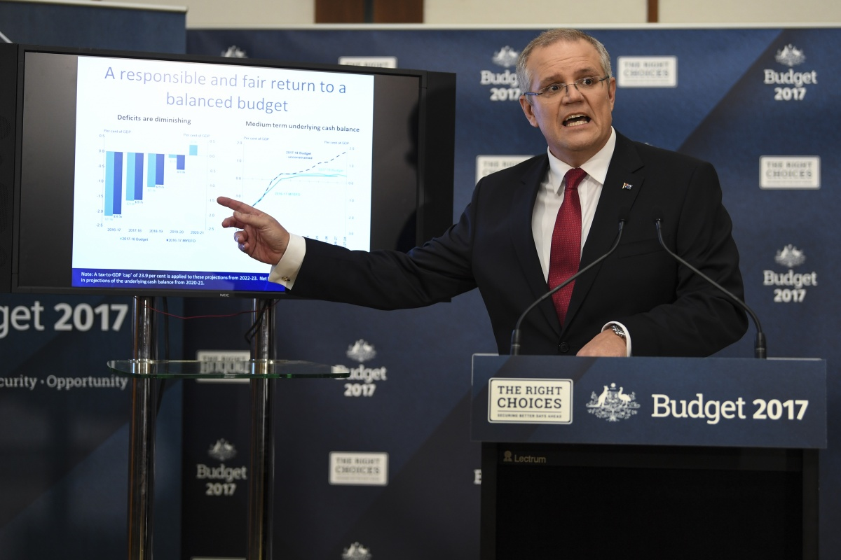 Surprise tax increases in 2017 Australian budget