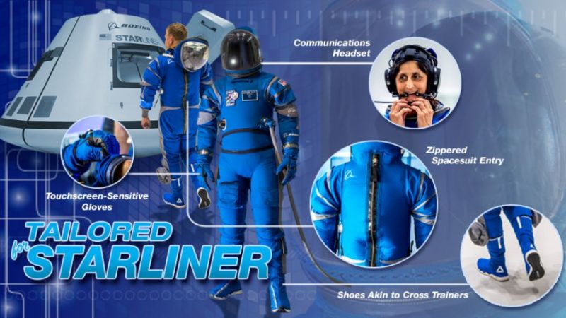 NASA Starliner spacesuit