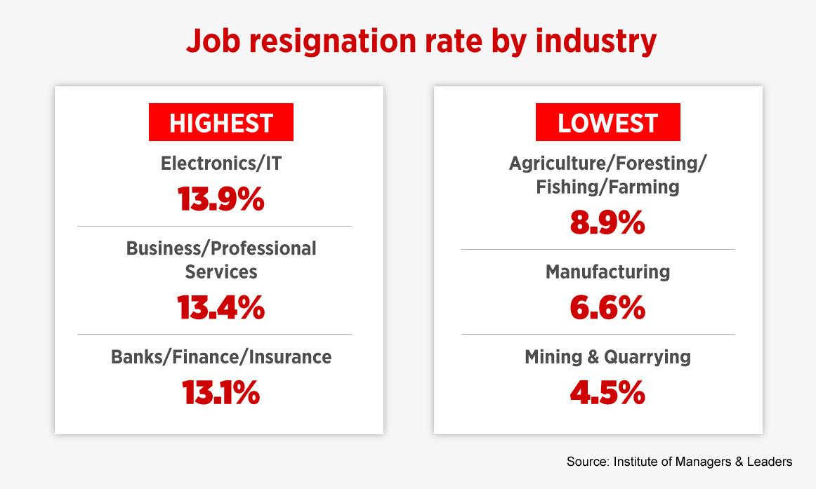 job-retention-quit