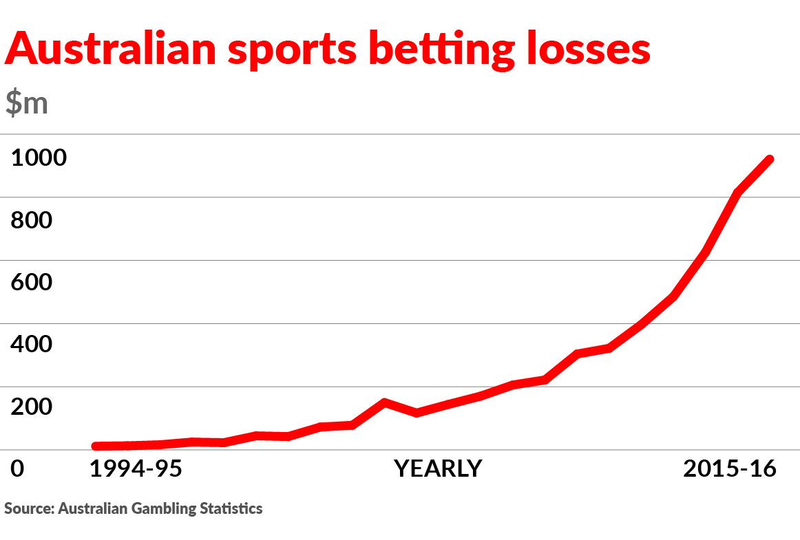 Sports betting australia statistics beau gaa national football league 2021 betting tips