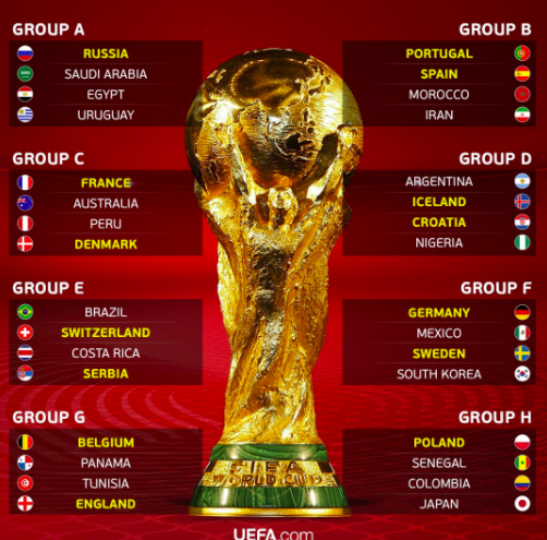 World Cup 2018 Draw Play Off