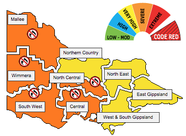 Total fire bans are in place for Mallee, Wimmera, South West, North Central and Central districts.