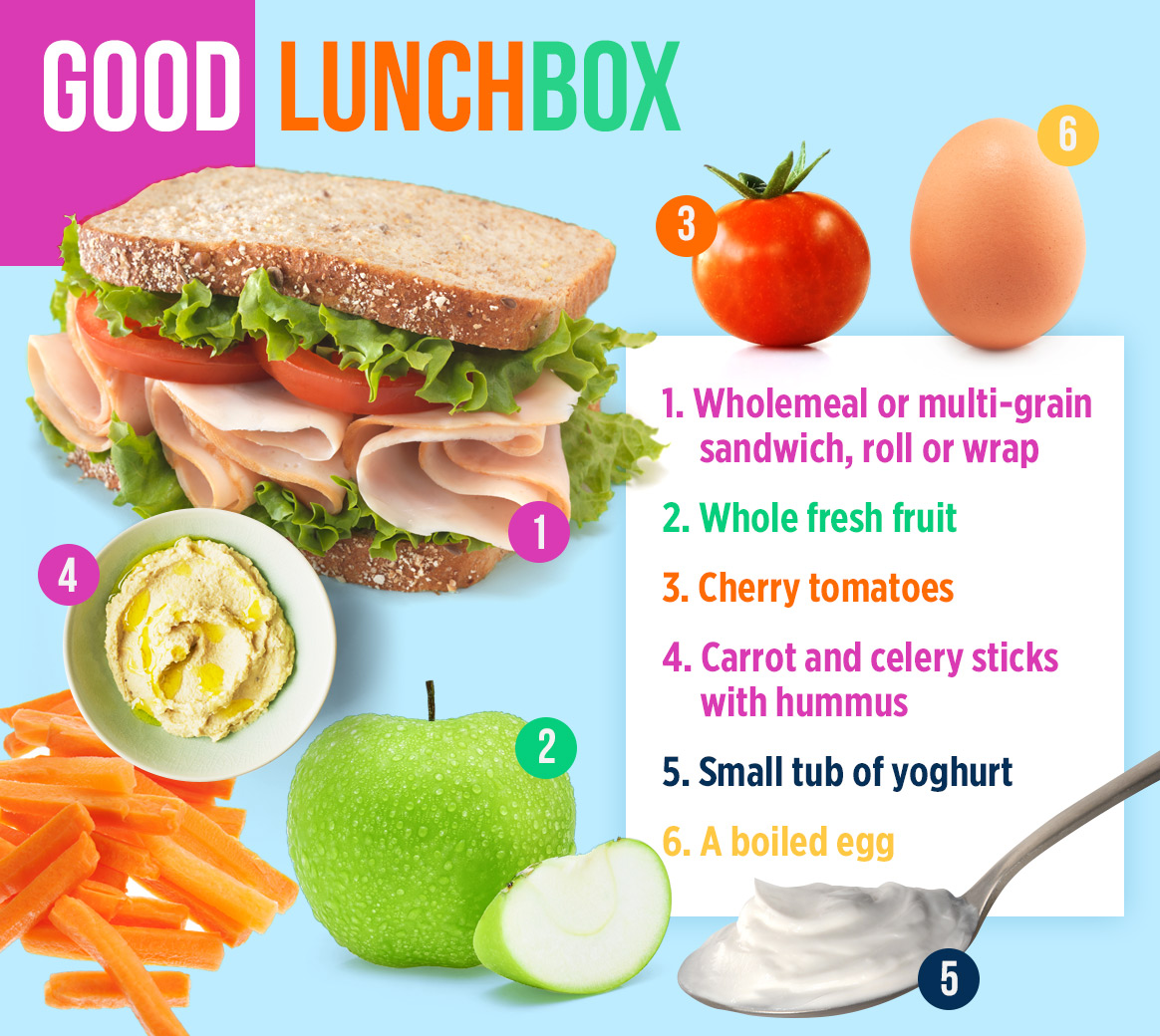 Healthy Lunch Whole Foods