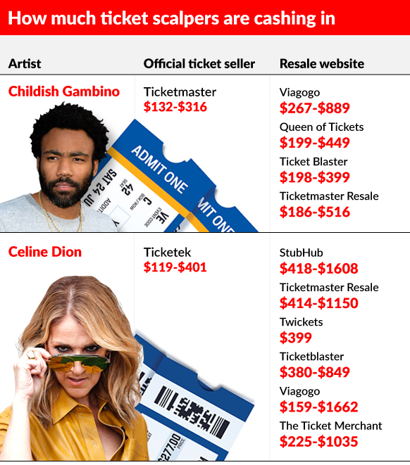 ticket-resale-prices