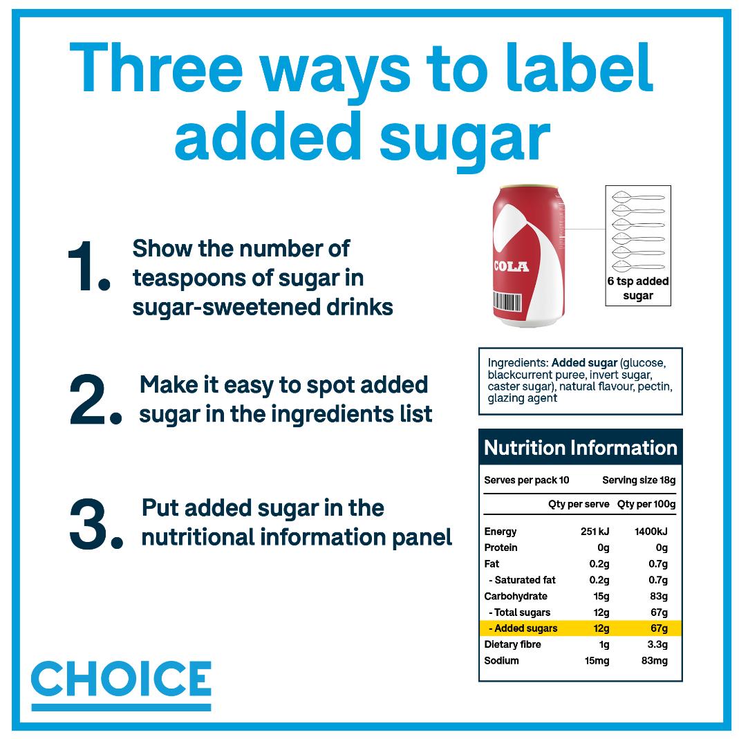 added-sugar-labelling