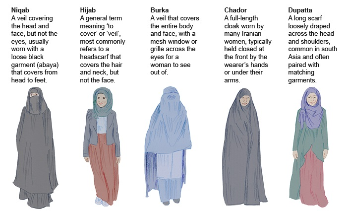 woman fined for wearing veil under new paws in denmark