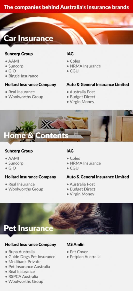 insurance-comparison