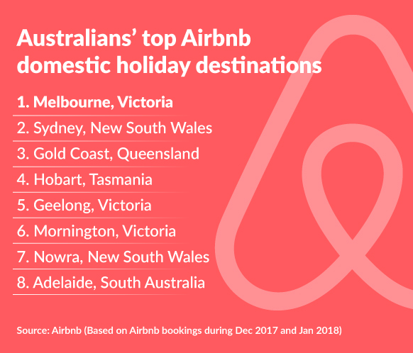How Airbnb is taking over Australia's beach holiday hotspots