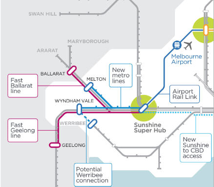 western rail plan melbourne, sunshine, geelong, ballarat