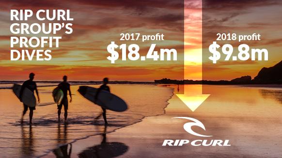 rip-curl-profit