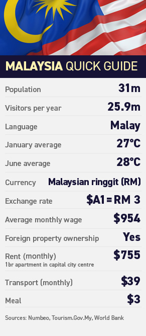 trading places malaysia