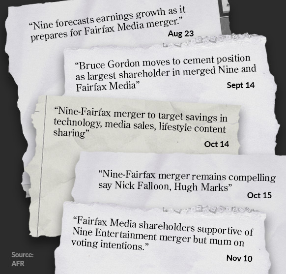 A selection of AFR headlines.