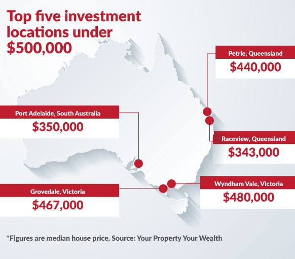 Australia's top five suburbs for investment properties under $500,000