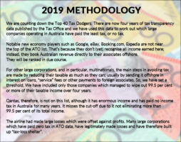 The methodology for identifying top tax dodgers.