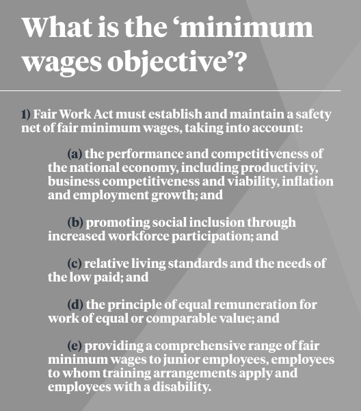 The FWA minimum wages objective.