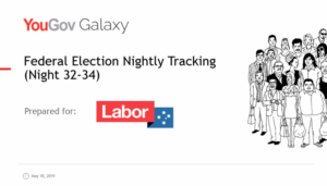 labor election loss polls