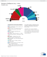 European Union elections