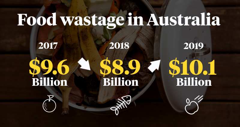 Food waste in Australia.