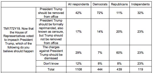 trump-poll