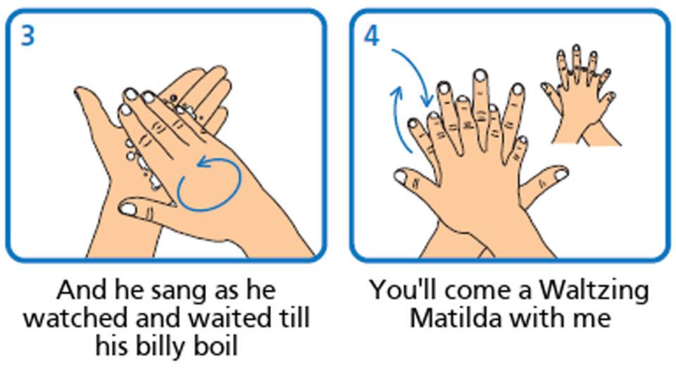 coronavirus hand washing