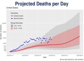 donald trump coronavirus deaths