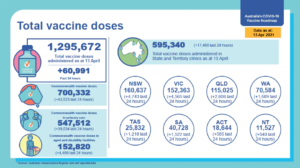 vaccine hubs australia