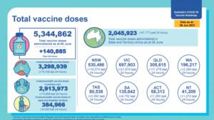 australia vaccine
