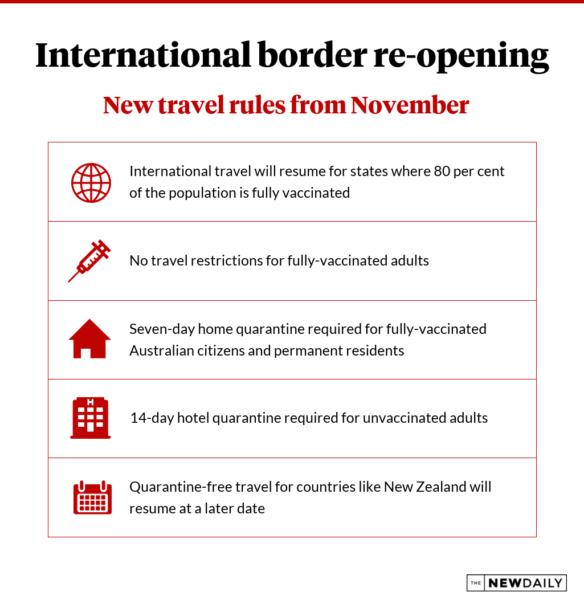 International travel will restart soon in Australia